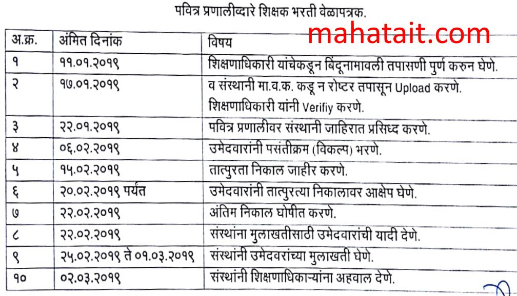 Maharashtra Teachers Recruitment Time Table