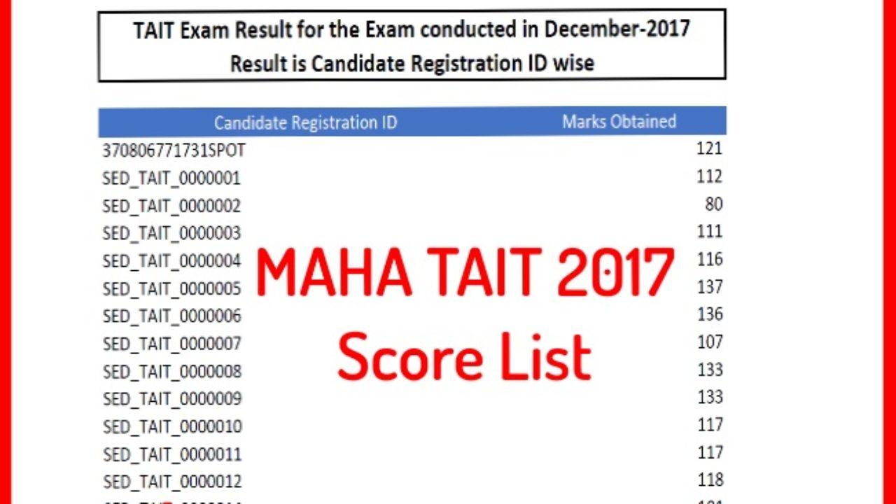 MAHA TAIT 2017 MARK LIST SCORE LIST PDF